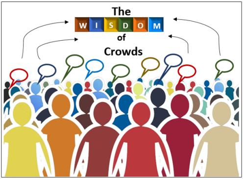 Wisdom of Crowd Image