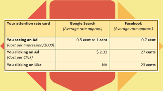 Attention_Rate_Card